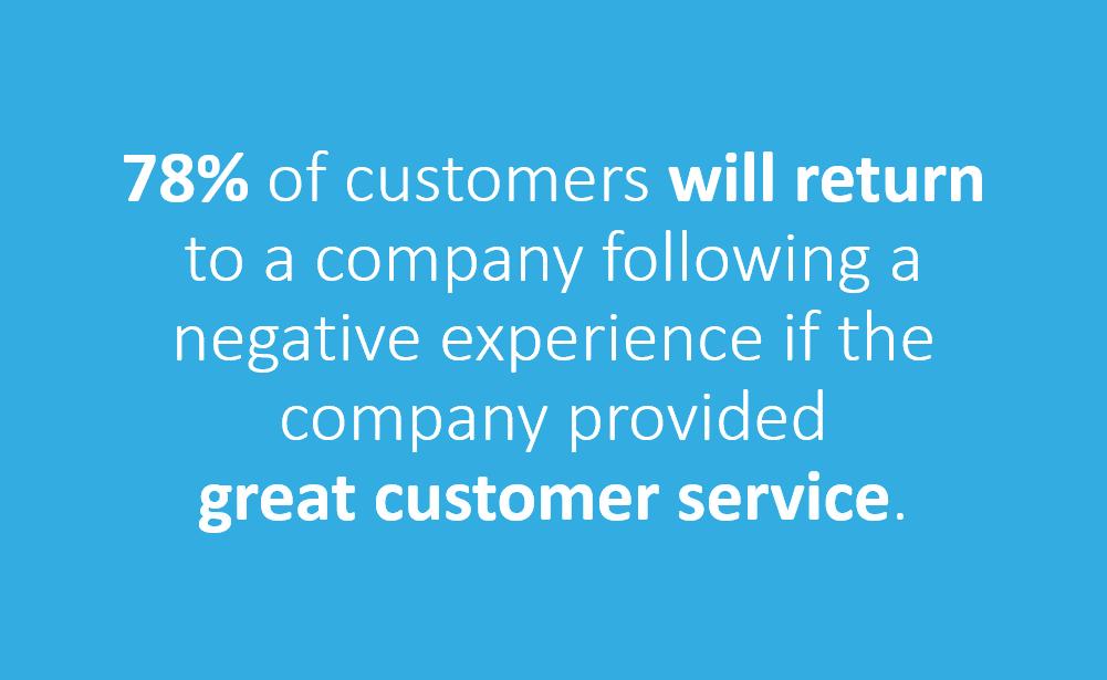 return great customer service